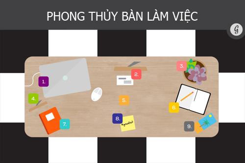 muon-thang-tien-phai-chu-y-den-cach-bo-tri-ban-lam-viec-ngay-dau-nam